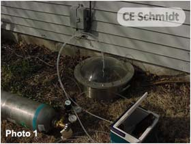 flux chamber open soil measurement