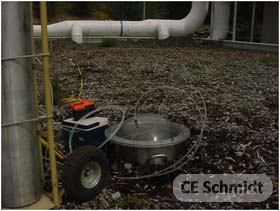 flux chamber measuring emission biofilter